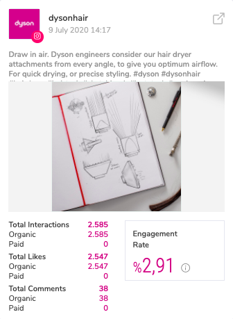 Dyson-Engagement-rate