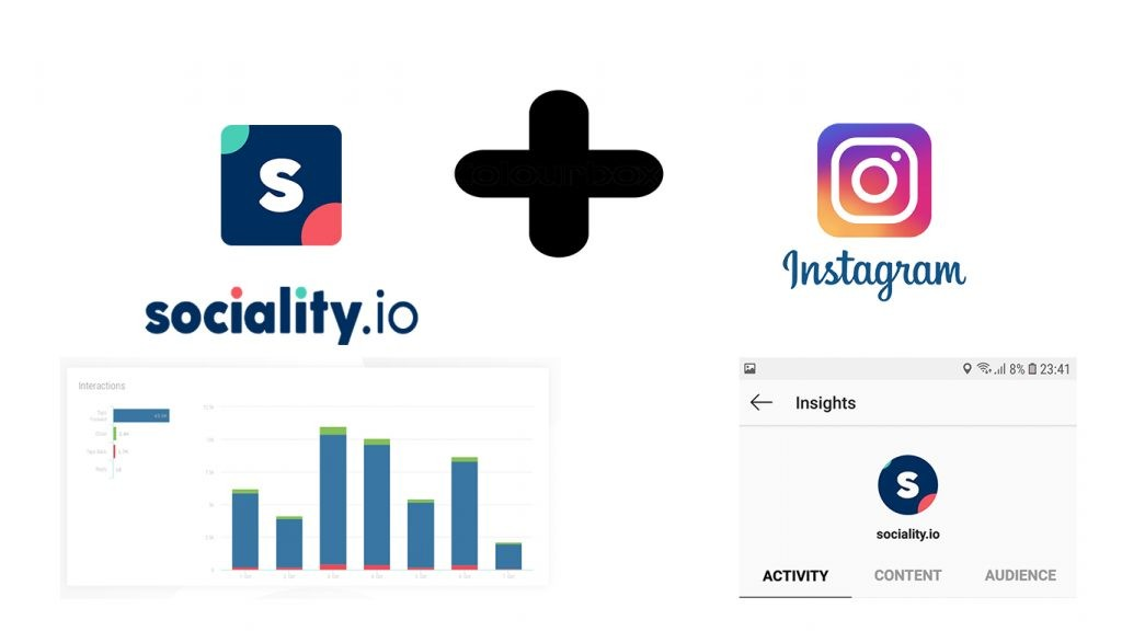 Sociality.io and Instagram