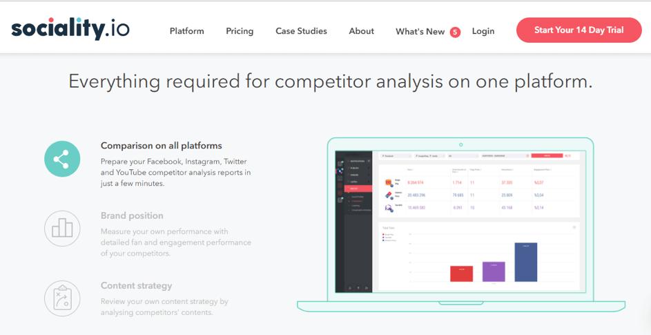Social Media Competitor Analysis - Sociality.io
