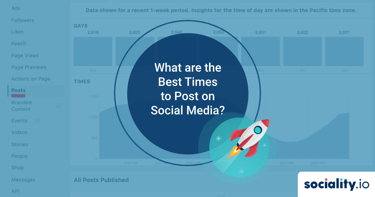 What are the Best Times to Post on Social Media for 2020?