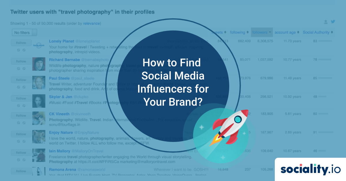 How to Find Social Media Influencers for Your Brand?