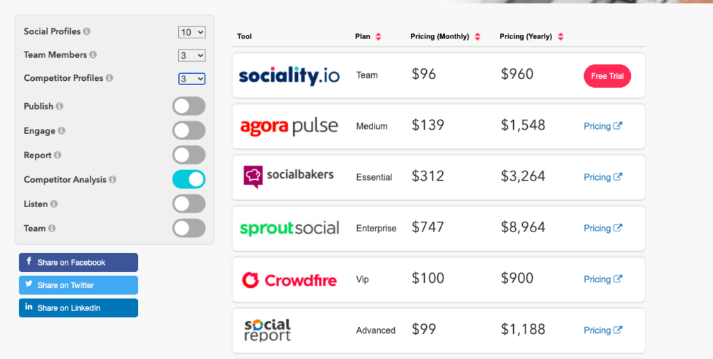 Compare social media management software