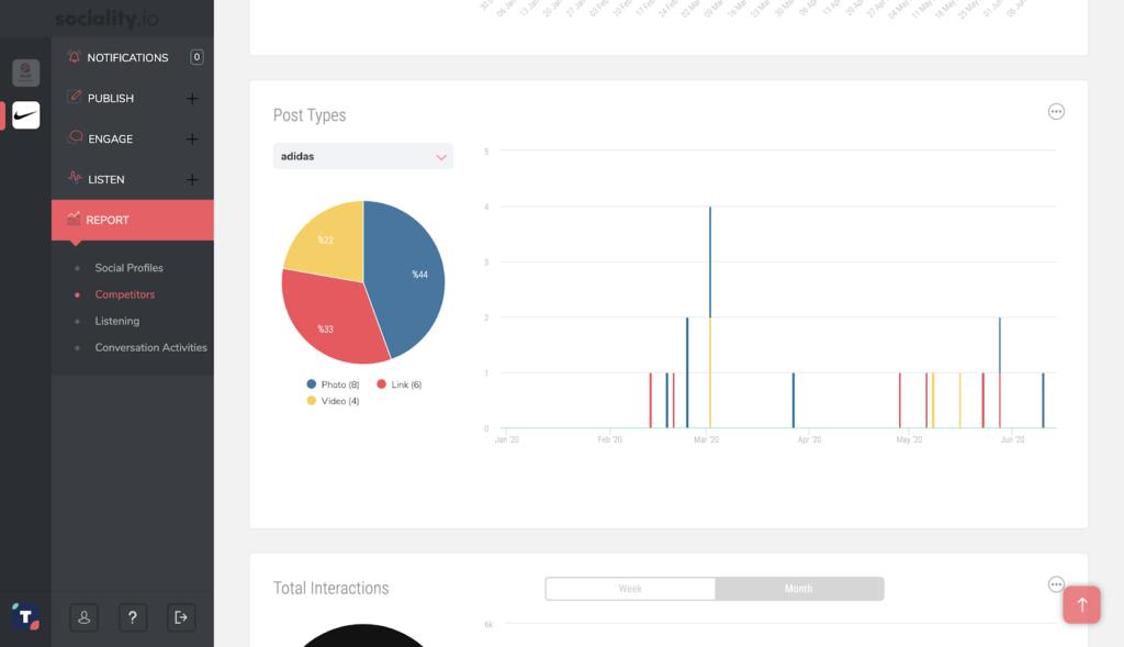 Facebook competitor analysis