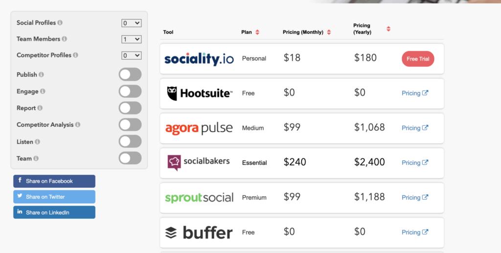 Social Media Tools Comparison