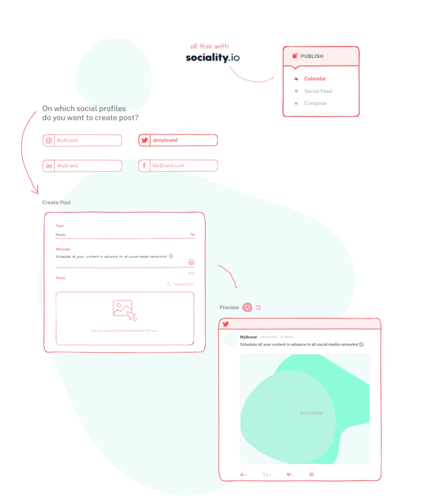 Sociality.io Scheduling