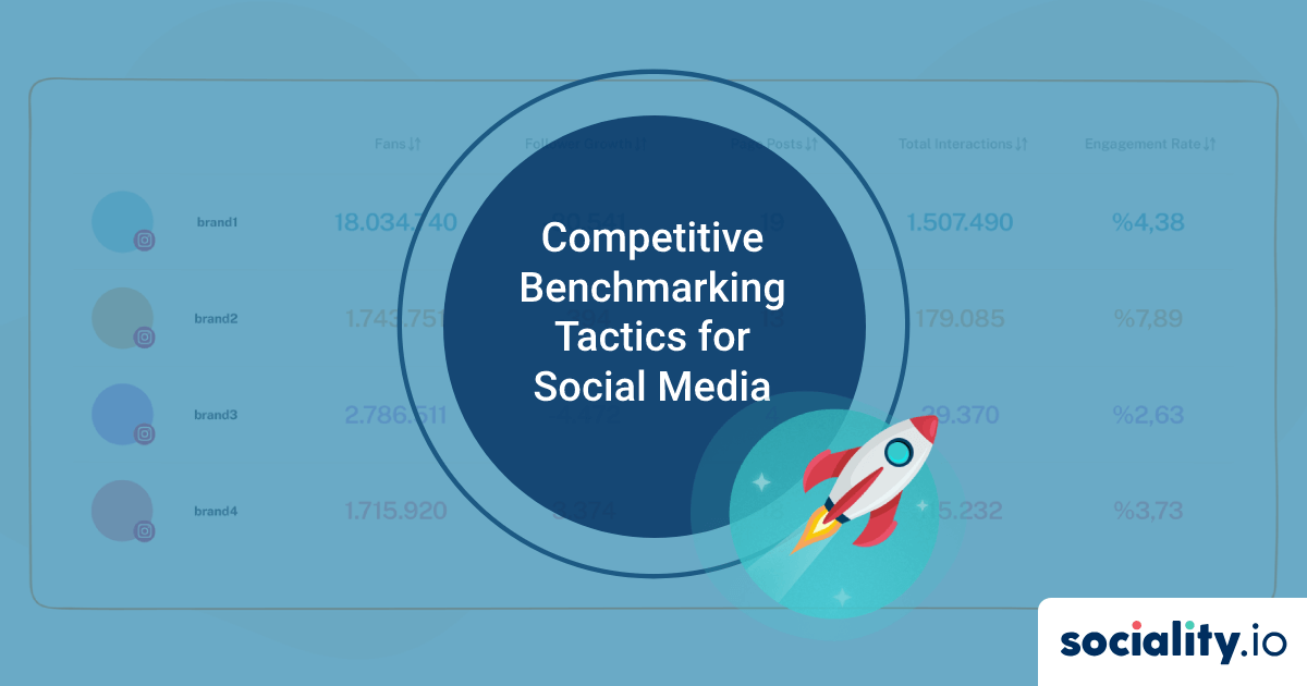 7 Competitive Benchmarking Tactics to Measure Your Social Media Performance