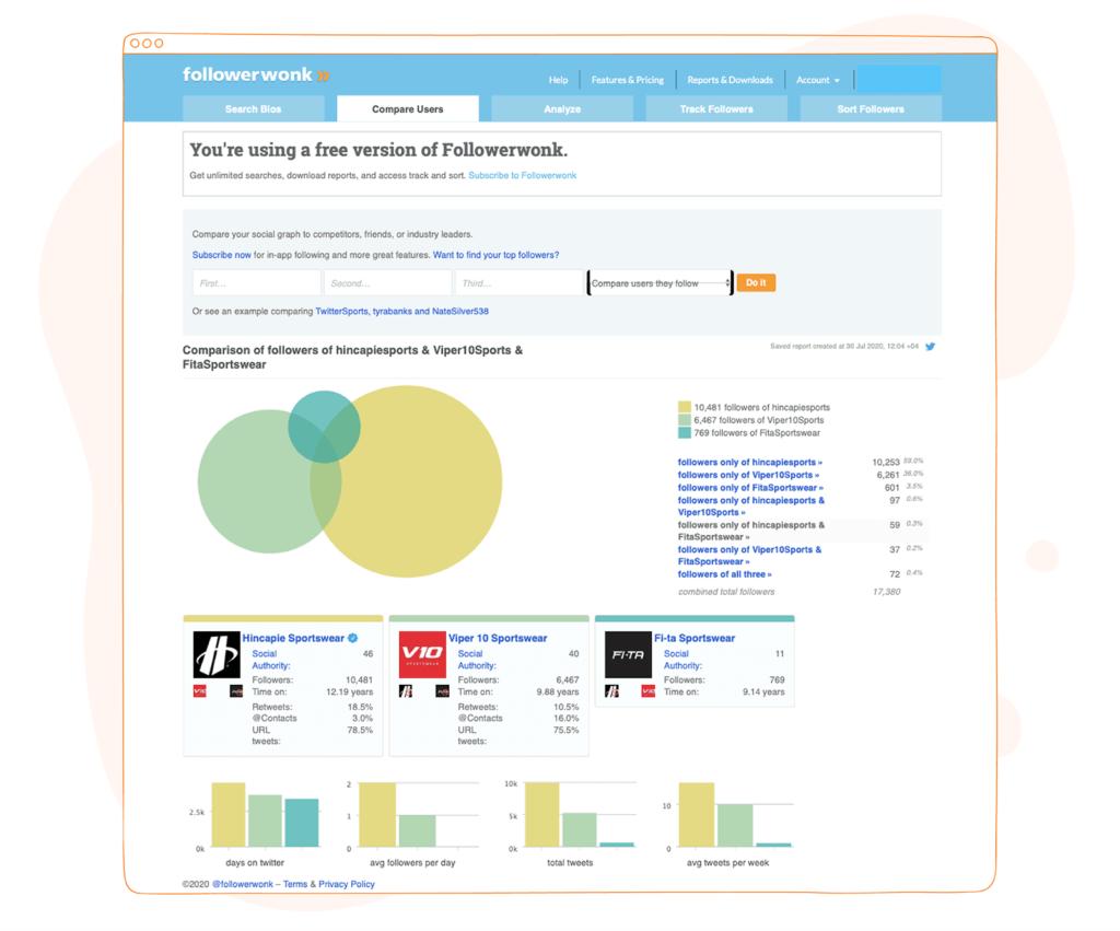 Social Media Competitor Audit Tools - Followerwonk