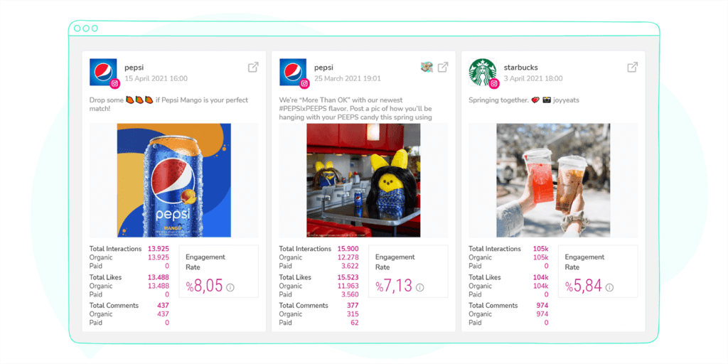 Social media competitors top performing posts.