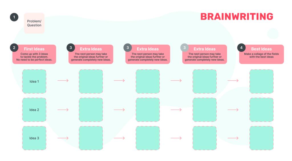 Brainwriting template