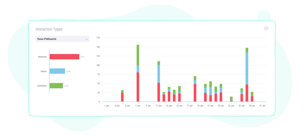 competitor analysis of sociality.io