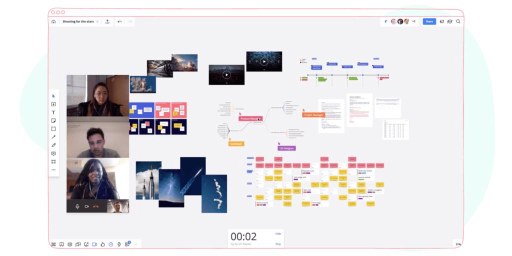visual collaboration by Miro