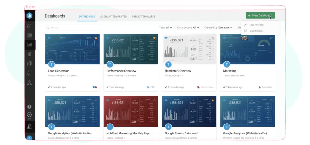 Databox databoards