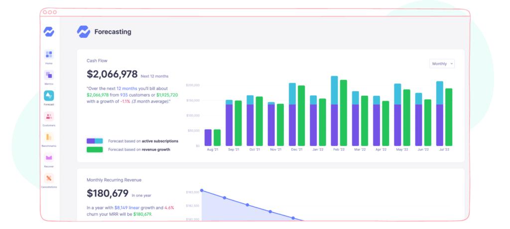 SaaS analytics platform Baremetrics