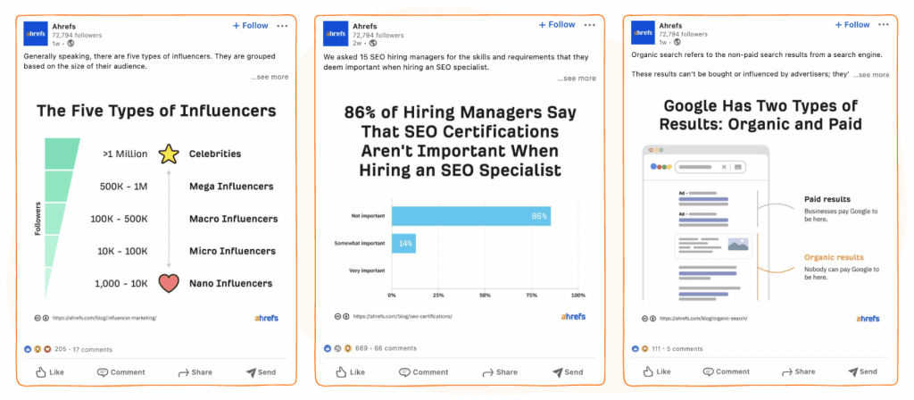 LinkedIn posts examples from Ahrefs