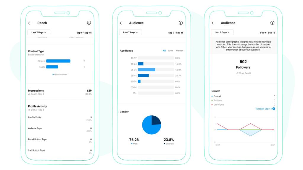 Instagram insights metrics